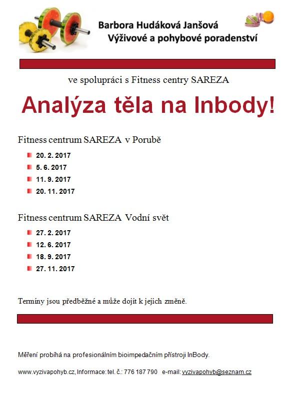 Novinka Analýza těla na Inbody a výživová konzultace